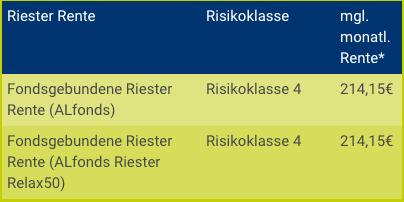 Alte Leipziger Riester Rente